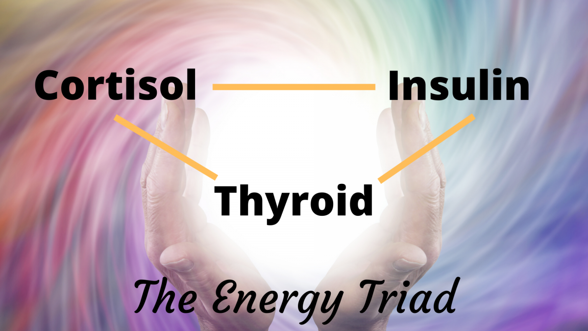 Fatigue Treatment: The Energetic Triad