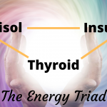 An image that evokes a feeling ofenergy, with the names of the normones insulin, thyroid and cortisol arranged in a pyramid